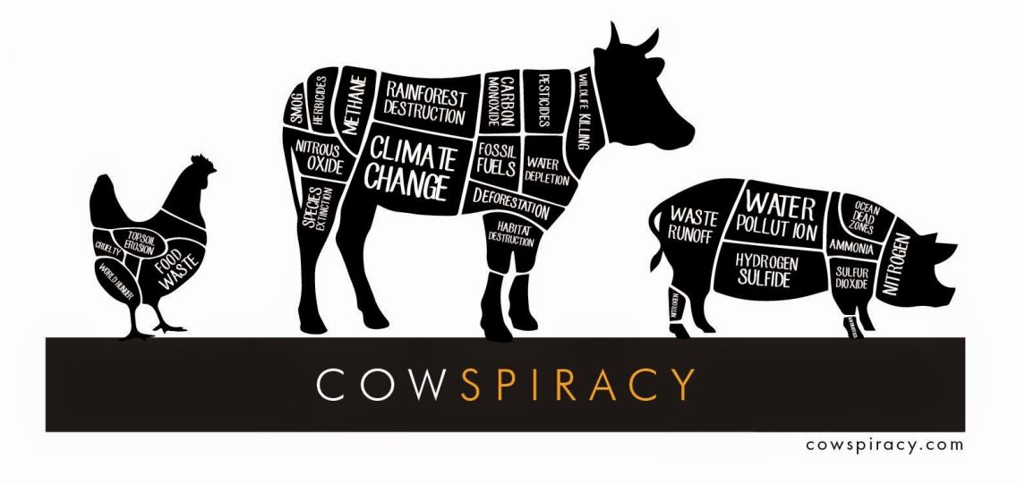 Some Cowspiracy facts