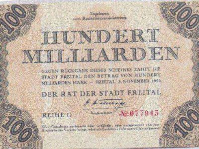 Hyperinflation in Post-World War I Germany