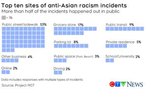 Anti-Asian Poster